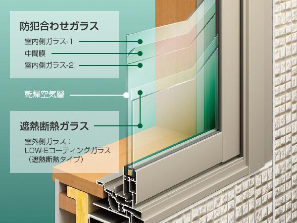 遮熱断熱・防犯合わせ複層ガラス