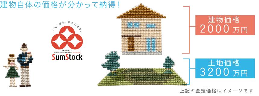 建物自体の価格が分かって納得!「建物価格2000万円」「土地価格3200万円」
