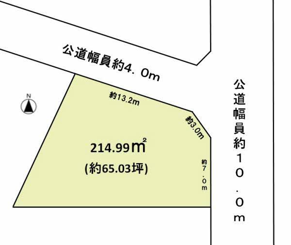 用途 岡崎 地域 市